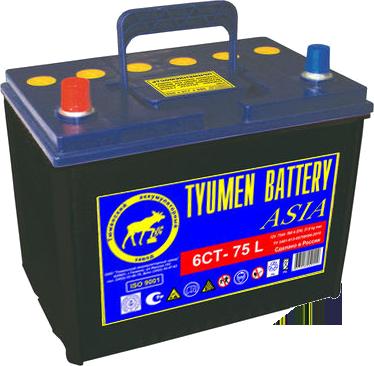 Аккумулятор Тюмень Asia 75 R+